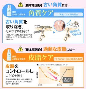 薬用ふきとり化粧水
